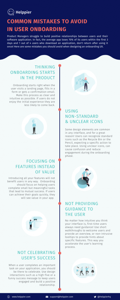 Common User Onboarding Mistakes to Avoid - Helppier Blog Infographic